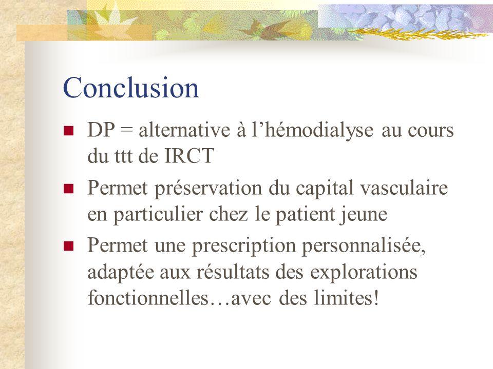 Conclusion DP = alternative à l'hémodialyse au cours du ttt de IRCT Permet préservation du capital vasculaire en particulier chez le patient jeune Per