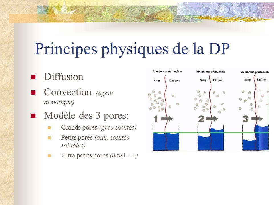 Principes physiques de la DP Diffusion Convection (agent osmotique) Modèle des 3 pores: Grands pores (gros solutés) Petits pores (eau, solutés soluble