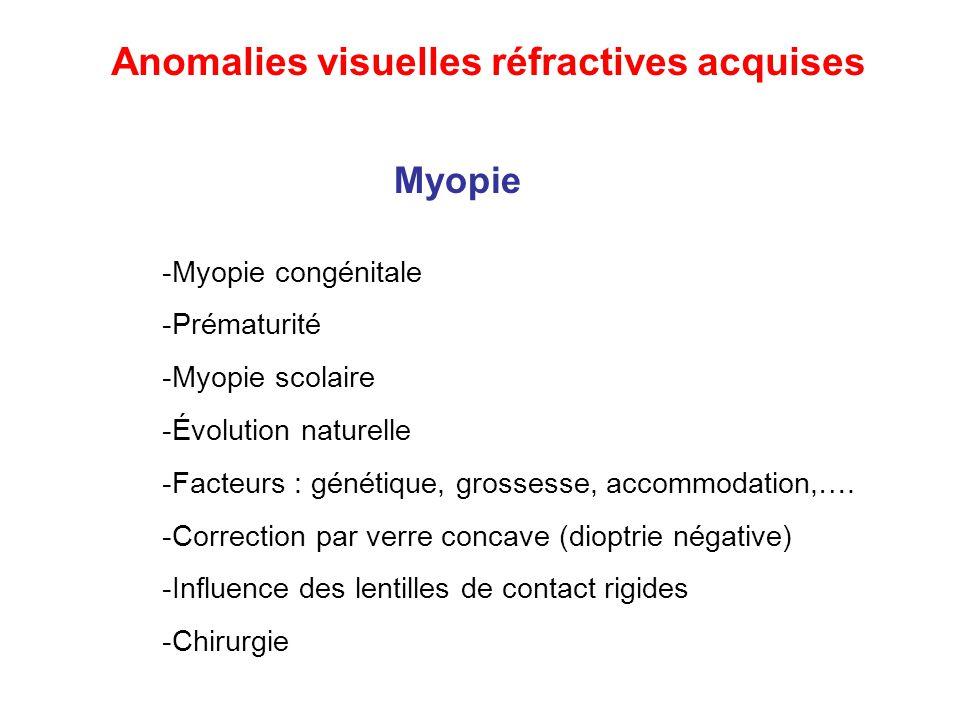 -Myopie congénitale -Prématurité -Myopie scolaire -Évolution naturelle -Facteurs : génétique, grossesse, accommodation,…. -Correction par verre concav