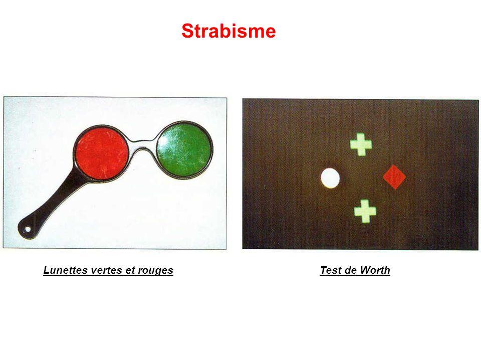 Lunettes vertes et rougesTest de Worth Strabisme