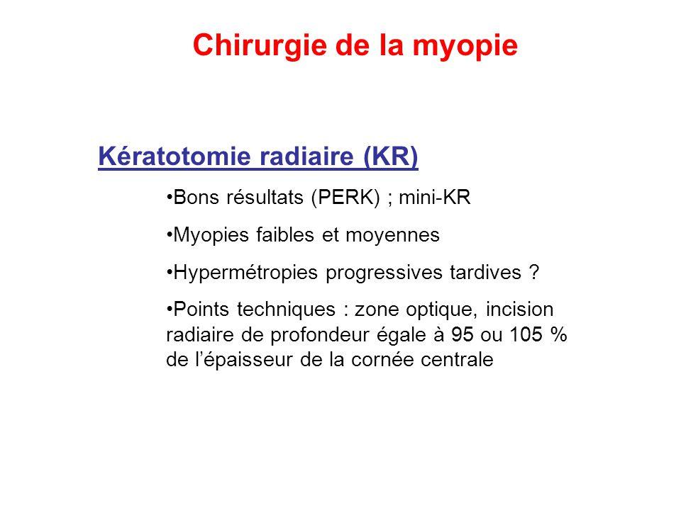 Chirurgie de la myopie Kératotomie radiaire (KR) Bons résultats (PERK) ; mini-KR Myopies faibles et moyennes Hypermétropies progressives tardives ? Po