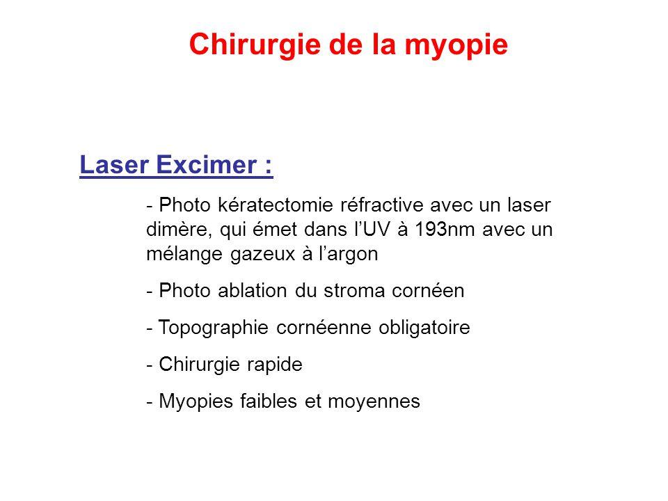 Laser Excimer : - Photo kératectomie réfractive avec un laser dimère, qui émet dans l'UV à 193nm avec un mélange gazeux à l'argon - Photo ablation du