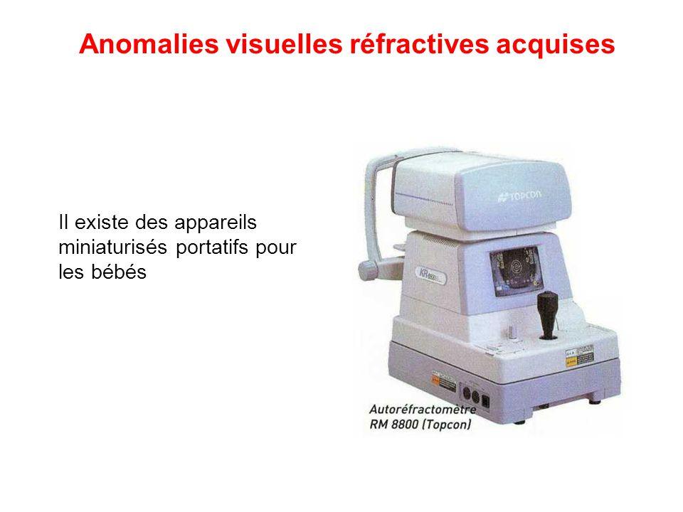 Presbytie -Difficultés d'accommodation après 40 ans -Correction par lunettes : verres progressifs -Lentilles -Chirurgie Les anomalies visuelles réfractives acquises