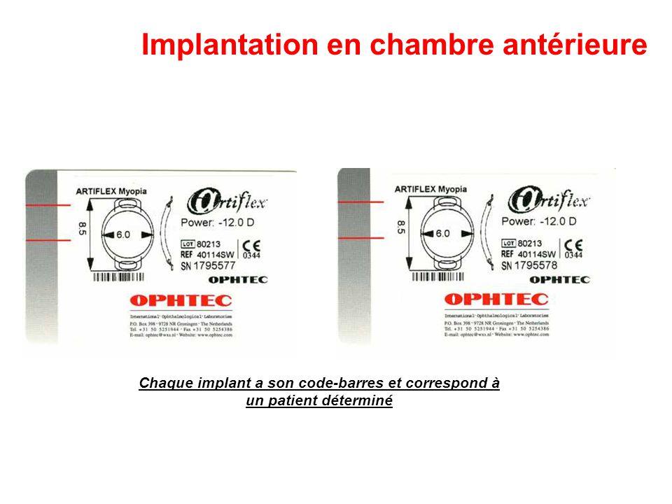 Implantation en chambre antérieure Chaque implant a son code-barres et correspond à un patient déterminé