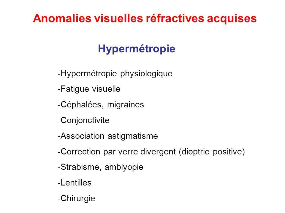 -Hypermétropie physiologique -Fatigue visuelle -Céphalées, migraines -Conjonctivite -Association astigmatisme -Correction par verre divergent (dioptri
