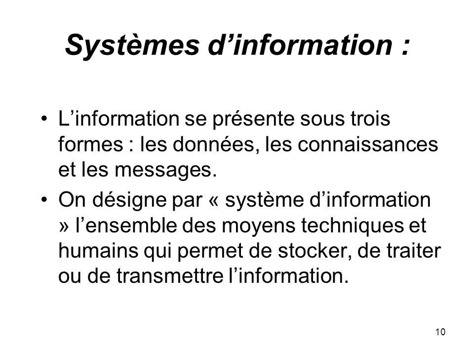 Systèmes d'information : L'information se présente sous trois formes : les données, les connaissances et les messages. On désigne par « système d'info