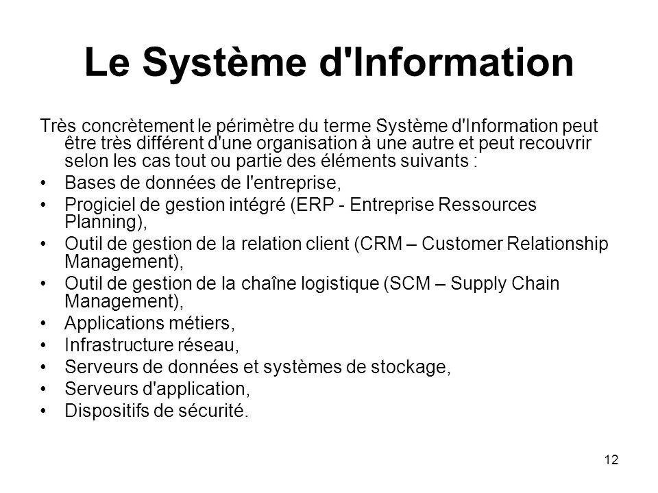 Le Système d'Information Très concrètement le périmètre du terme Système d'Information peut être très différent d'une organisation à une autre et peut
