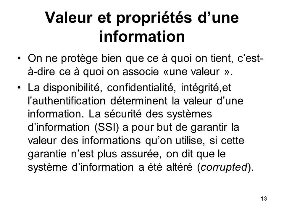 Valeur et propriétés d'une information On ne protège bien que ce à quoi on tient, c'est- à-dire ce à quoi on associe «une valeur ». La disponibilité,