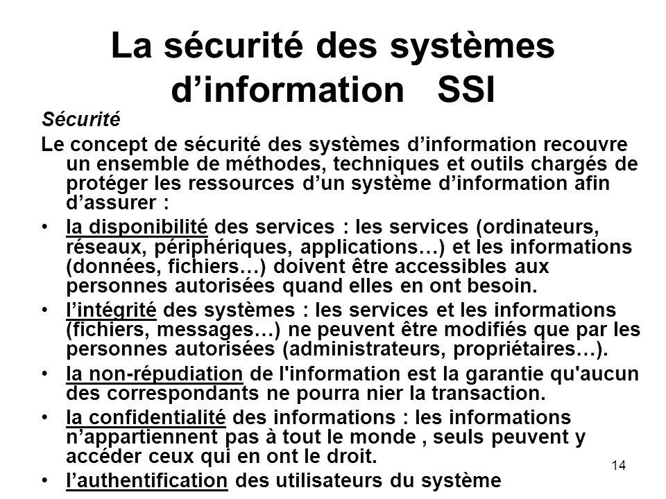 La sécurité des systèmes d'informationSSI Sécurité Le concept de sécurité des systèmes d'information recouvre un ensemble de méthodes, techniques et o