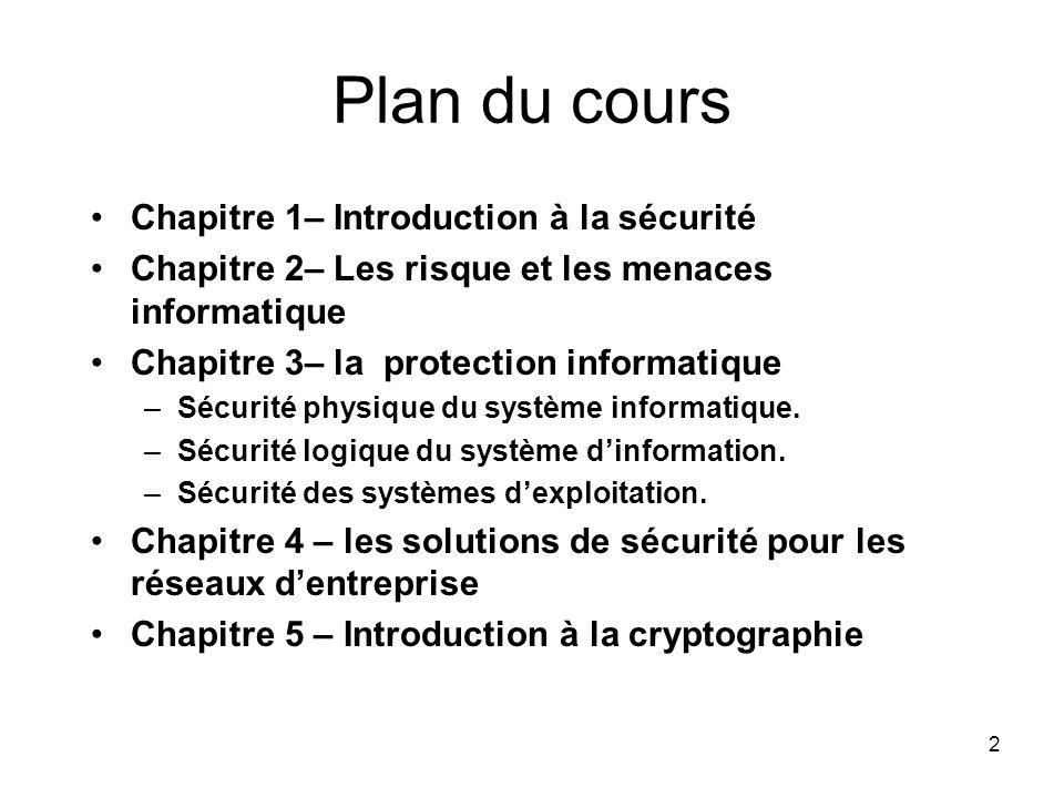 Plan du cours Chapitre 1– Introduction à la sécurité Chapitre 2– Les risque et les menaces informatique Chapitre 3– la protection informatique –Sécuri