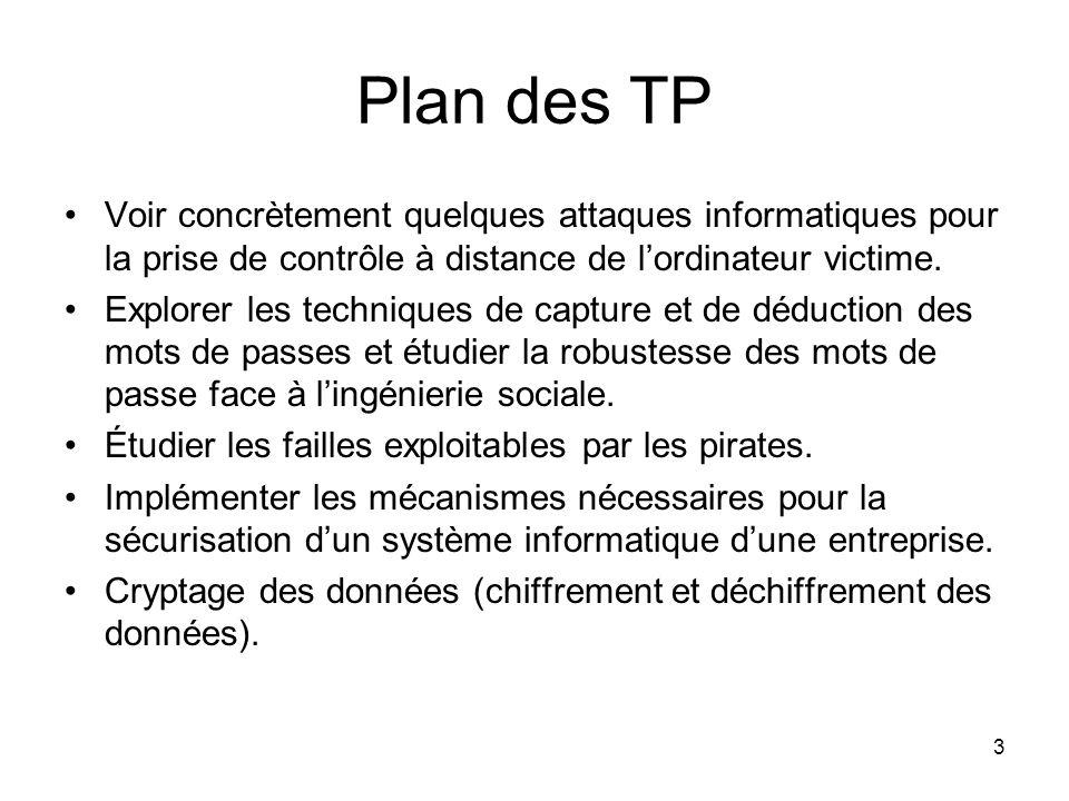 Plan des TP Voir concrètement quelques attaques informatiques pour la prise de contrôle à distance de l'ordinateur victime. Explorer les techniques de