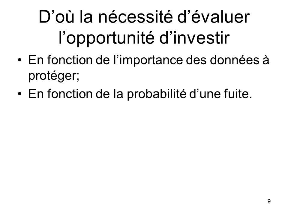 D'où la nécessité d'évaluer l'opportunité d'investir En fonction de l'importance des données à protéger; En fonction de la probabilité d'une fuite. 9