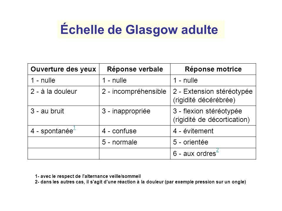 Échelle de Glasgow adulte Ouverture des yeuxRéponse verbaleRéponse motrice 1 - nulle 2 - à la douleur2 - incompréhensible2 - Extension stéréotypée (ri