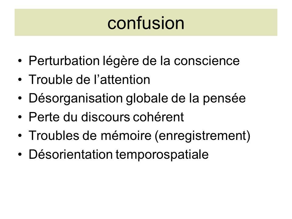 confusion Perturbation légère de la conscience Trouble de l'attention Désorganisation globale de la pensée Perte du discours cohérent Troubles de mémo