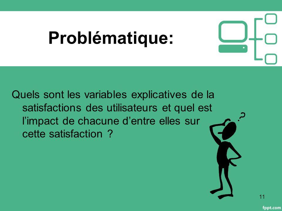 Problématique: Quels sont les variables explicatives de la satisfactions des utilisateurs et quel est l'impact de chacune d'entre elles sur cette satisfaction .