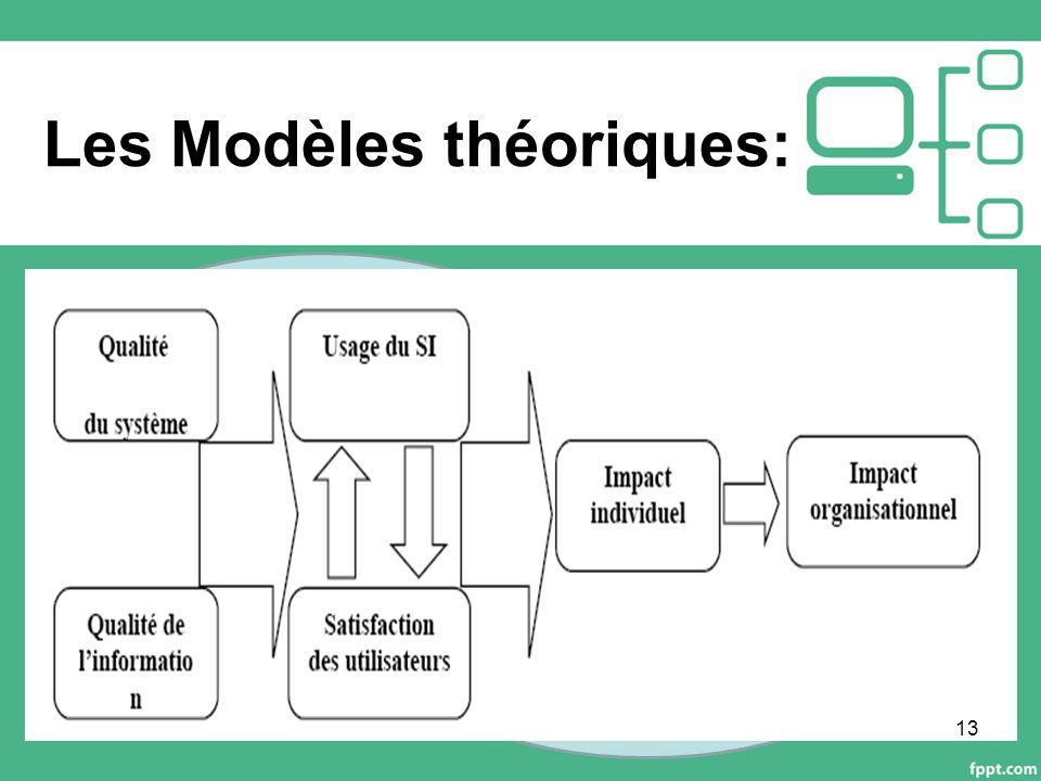 Les Modèles théoriques: L'élaboration d'un modèle par DeLone&McLean(1992) qui démontre que le succès des SI est mesuré par six principaux facteurs qui sont: La qualité du système La qualité de l'information L'utilisation La satisfaction des utilisateurs L'impact individuel L'impact organisationnel 13