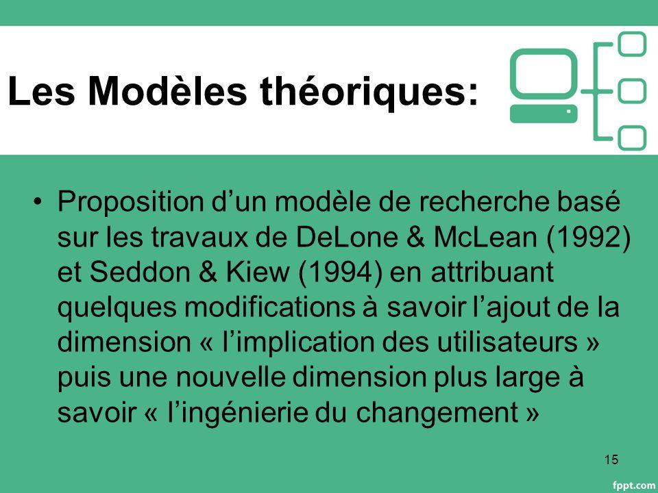 Les Modèles théoriques: Proposition d'un modèle de recherche basé sur les travaux de DeLone & McLean (1992) et Seddon & Kiew (1994) en attribuant quelques modifications à savoir l'ajout de la dimension « l'implication des utilisateurs » puis une nouvelle dimension plus large à savoir « l'ingénierie du changement » 15