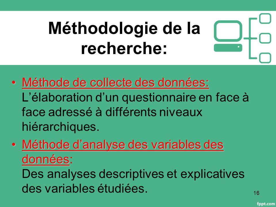Méthodologie de la recherche: Méthode de collecte des données:Méthode de collecte des données: L'élaboration d'un questionnaire en face à face adressé à différents niveaux hiérarchiques.