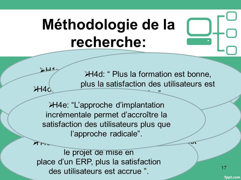 Méthodologie de la recherche: Les Hypothèses:Les Hypothèses: 17   H1: « plus la qualité du système (ERP) est bonne, plus la satisfaction est élevée »  H2: Plus la qualité de l'information fournie par le système ERP est bonne, plus la satisfaction des utilisateurs est élevée .