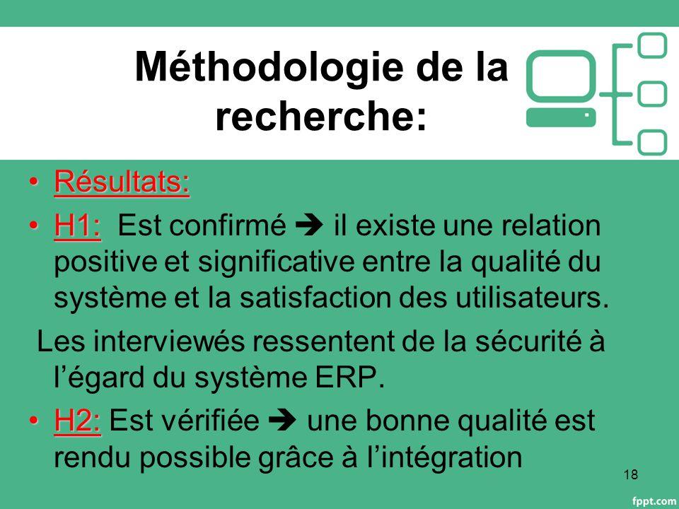 Méthodologie de la recherche: Résultats:Résultats: H1:H1: Est confirmé  il existe une relation positive et significative entre la qualité du système et la satisfaction des utilisateurs.