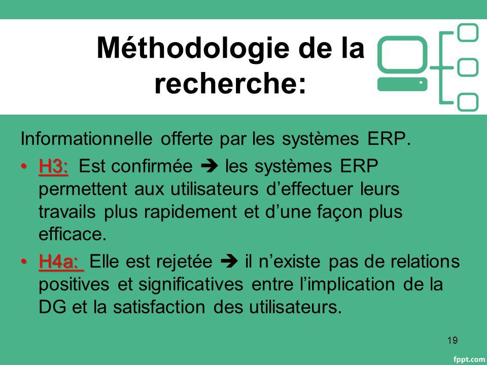 Méthodologie de la recherche: Informationnelle offerte par les systèmes ERP.