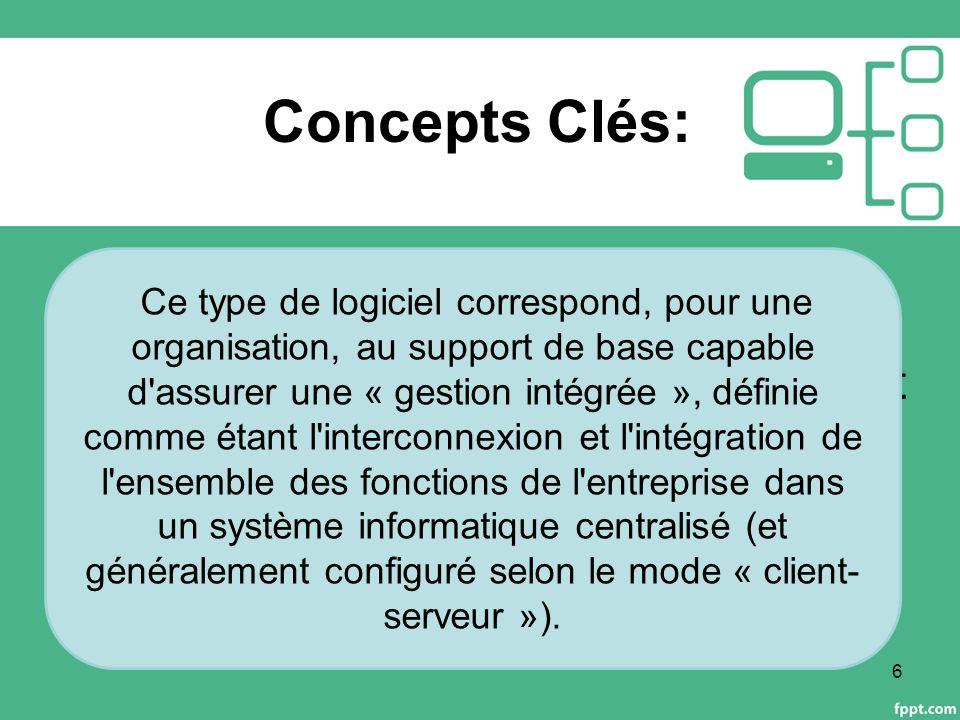 Concepts Clés: Satisfaction des utilisateurs: La satisfaction c'est un acte par lequel on accorde à quelqu'un ce qu'il demande.