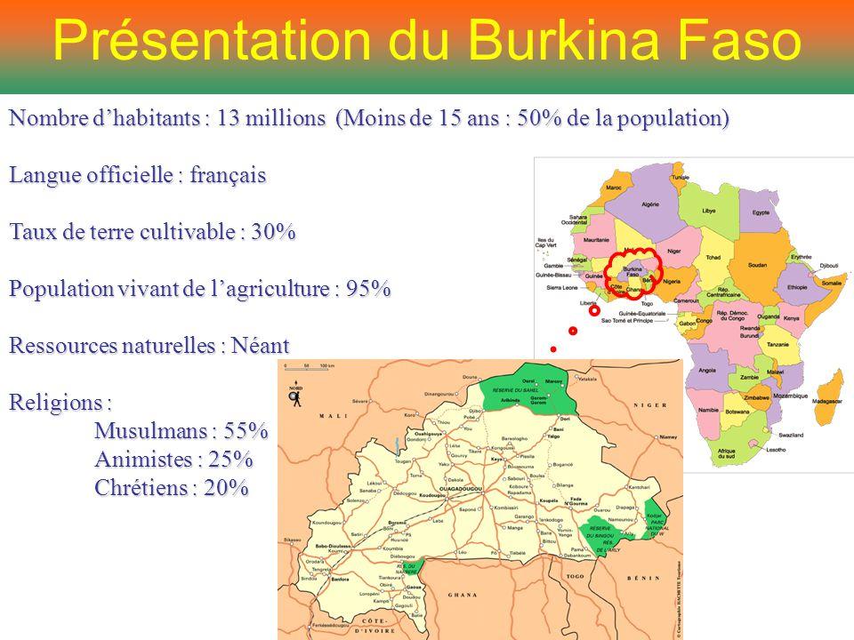 Présentation du Burkina Faso Nombre d'habitants : 13 millions (Moins de 15 ans : 50% de la population) Langue officielle : français Taux de terre cult