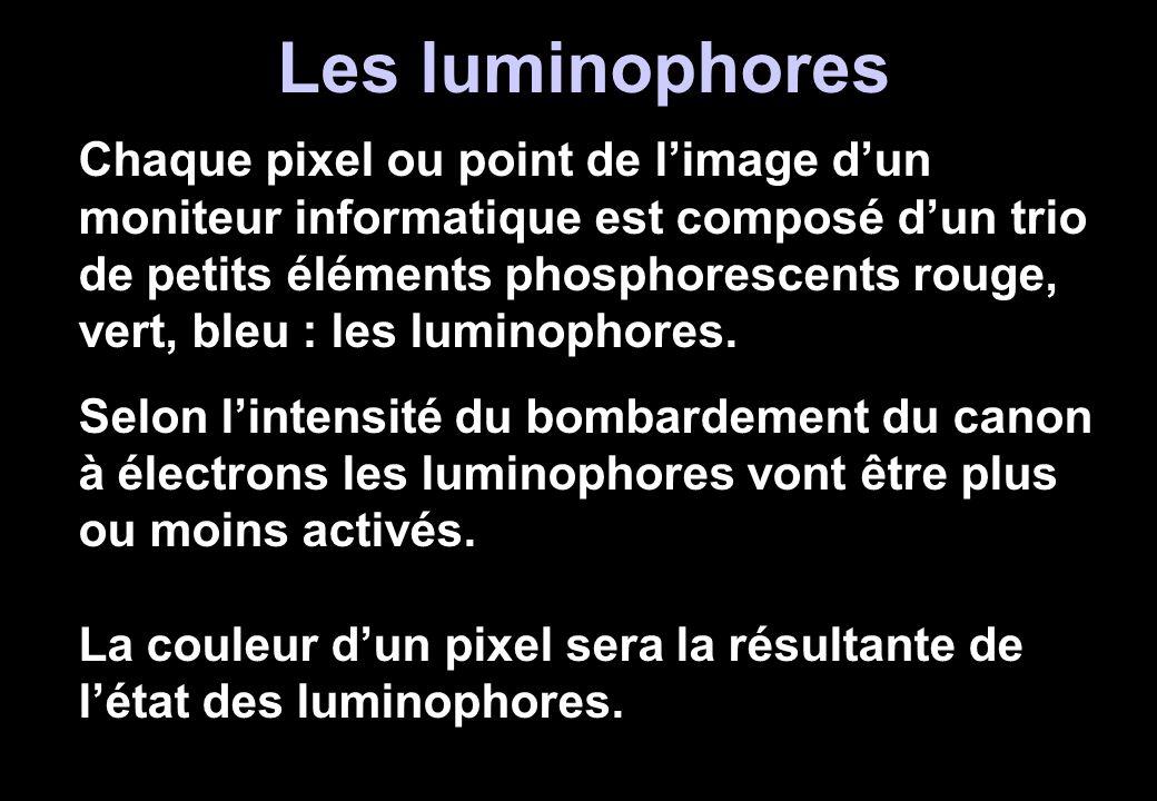 Les luminophores Chaque pixel ou point de l'image d'un moniteur informatique est composé d'un trio de petits éléments phosphorescents rouge, vert, ble