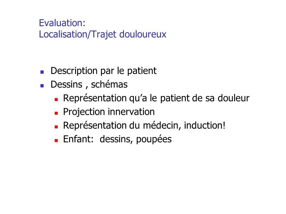 Evaluation: Localisation/Trajet douloureux Description par le patient Dessins, schémas Représentation qu'a le patient de sa douleur Projection innerva