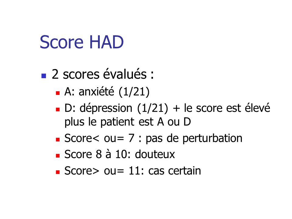 Score HAD 2 scores évalués : A: anxiété (1/21) D: dépression (1/21) + le score est élevé plus le patient est A ou D Score< ou= 7 : pas de perturbation