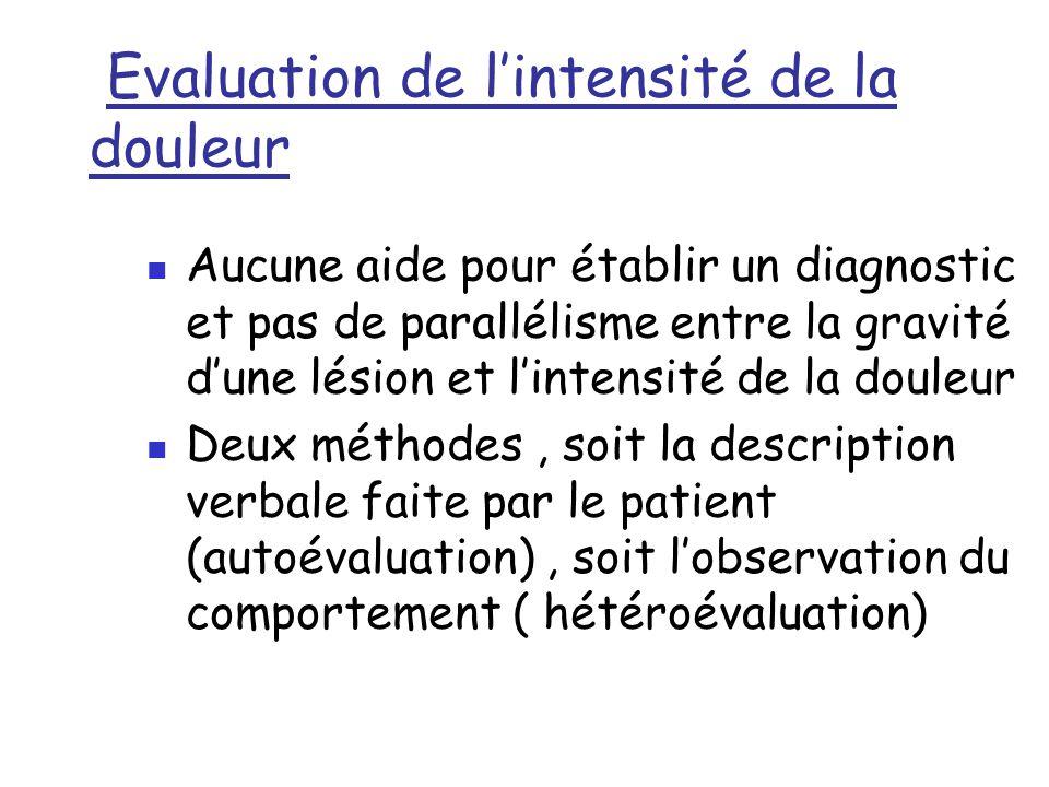 Evaluation de l'intensité de la douleur Aucune aide pour établir un diagnostic et pas de parallélisme entre la gravité d'une lésion et l'intensité de