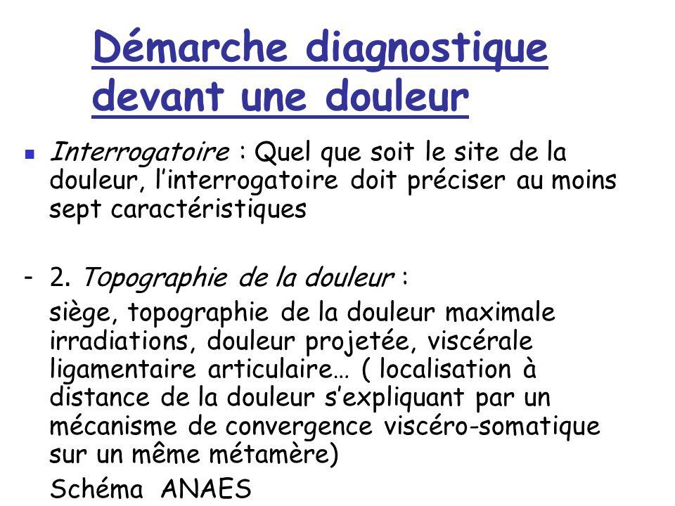 Démarche diagnostique devant une douleur Interrogatoire :Quel que soit le site de la douleur, l'interrogatoire doit préciser au moins sept caractéristiques 3.