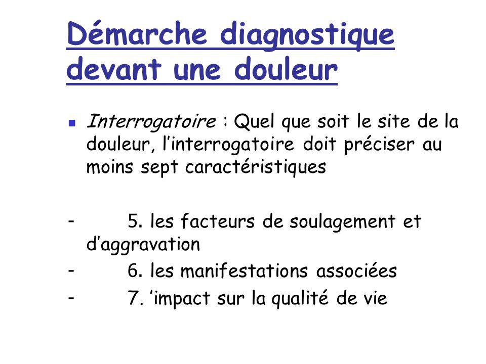 Evaluation: Localisation/Trajet douloureux Description par le patient Dessins, schémas Représentation qu'a le patient de sa douleur Projection innervation Représentation du médecin, induction.