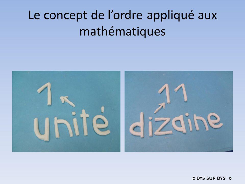 Le concept de l'ordre appliqué aux mathématiques « DYS SUR DYS »