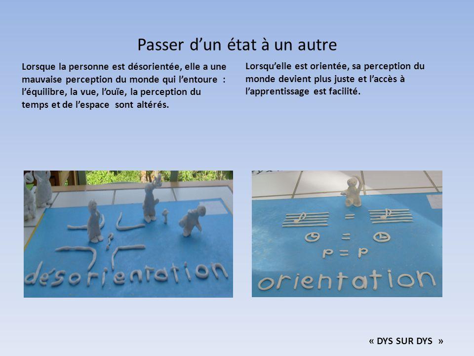 Grâce à cette méthode, l'apprentissage des DYS devient un jeu: en français « DYS SUR DYS »