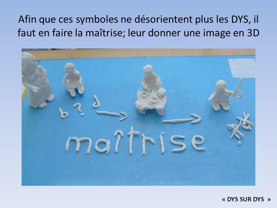 Afin que ces symboles ne désorientent plus les DYS, il faut en faire la maîtrise; leur donner une image en 3D « DYS SUR DYS »