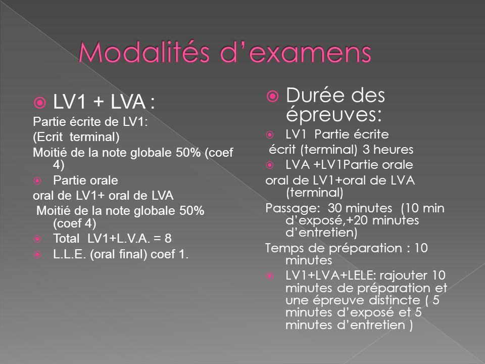  LV1 + LVA : Partie écrite de LV1: (Ecrit terminal) Moitié de la note globale 50% (coef 4)  Partie orale oral de LV1+ oral de LVA Moitié de la note globale 50% (coef 4)  Total LV1+L.V.A.