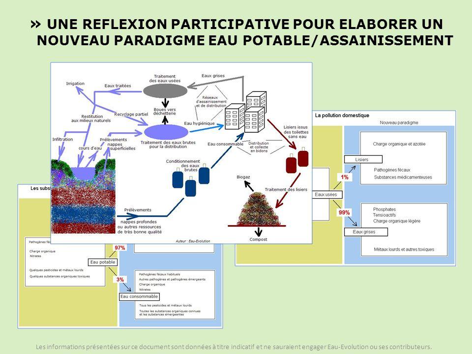 Pour faire évoluer :  les données brutes  les méthodes d'évaluation  la connaissance  la protection  l'information publique  l'état patrimonial réel » www.eau-evolution.fr www.eau-evolution.fr
