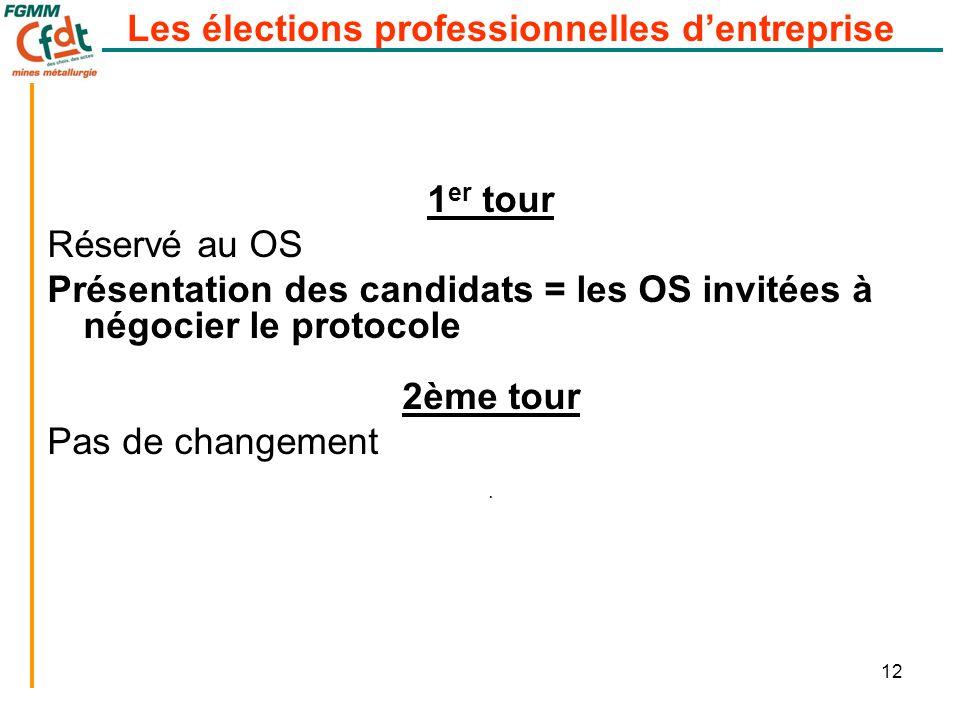 12 1 er tour Réservé au OS Présentation des candidats = les OS invitées à négocier le protocole 2ème tour Pas de changement. Les élections professionn