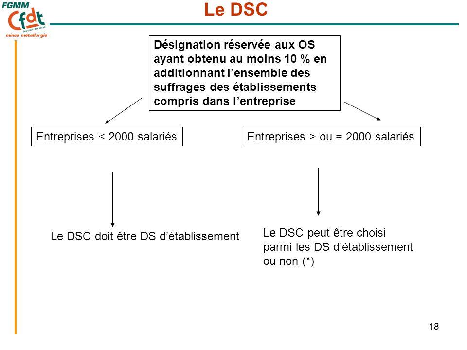 18 Le DSC Désignation réservée aux OS ayant obtenu au moins 10 % en additionnant l'ensemble des suffrages des établissements compris dans l'entreprise