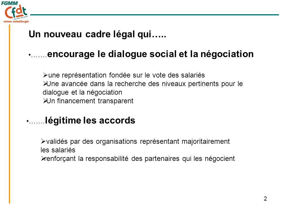 2 Un nouveau cadre légal qui….. ……. encourage le dialogue social et la négociation  une représentation fondée sur le vote des salariés  Une avancée