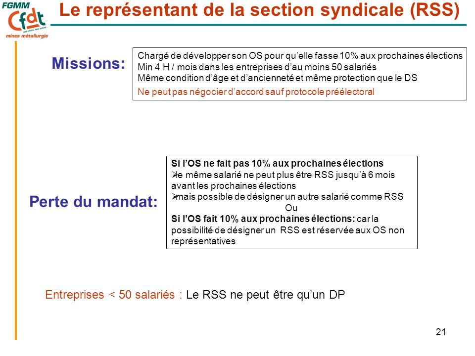 21 Le représentant de la section syndicale (RSS) Missions: Chargé de développer son OS pour qu'elle fasse 10% aux prochaines élections Min 4 H / mois
