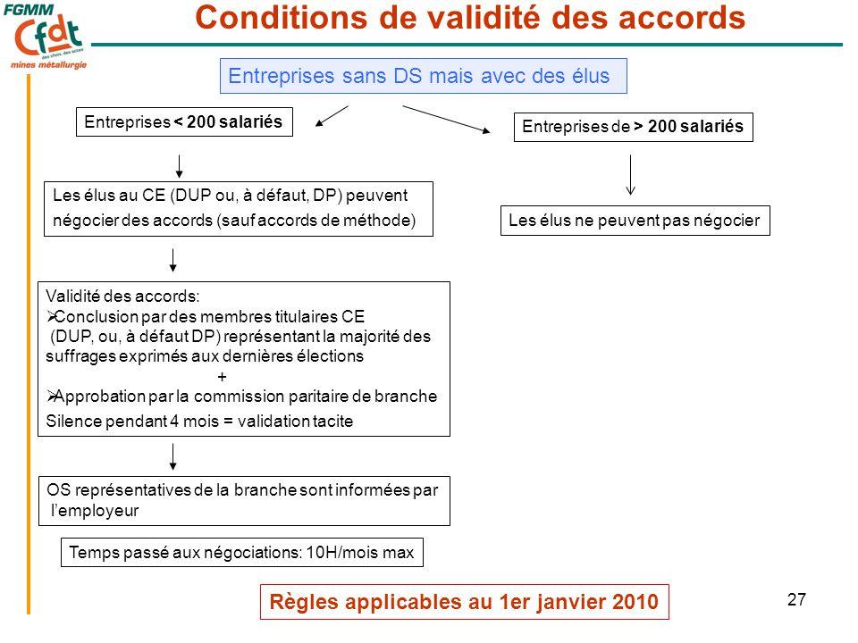 27 Conditions de validité des accords Entreprises < 200 salariés Entreprises de > 200 salariés Les élus au CE (DUP ou, à défaut, DP) peuvent négocier