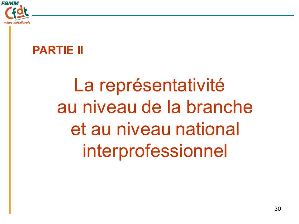 30 La représentativité au niveau de la branche et au niveau national interprofessionnel PARTIE II