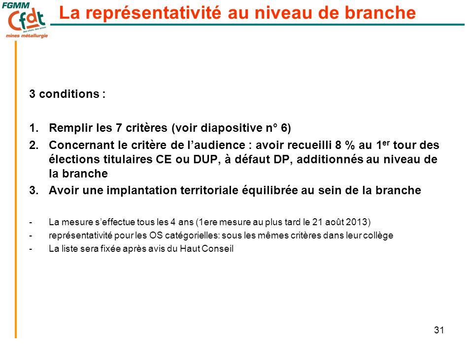 31 3 conditions : 1.Remplir les 7 critères (voir diapositive n° 6) 2.Concernant le critère de l'audience : avoir recueilli 8 % au 1 er tour des électi