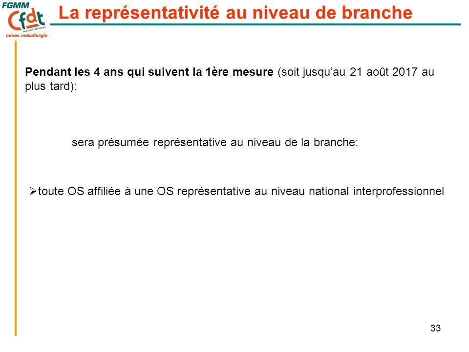 33 La représentativité au niveau de branche  toute OS affiliée à une OS représentative au niveau national interprofessionnel Pendant les 4 ans qui su