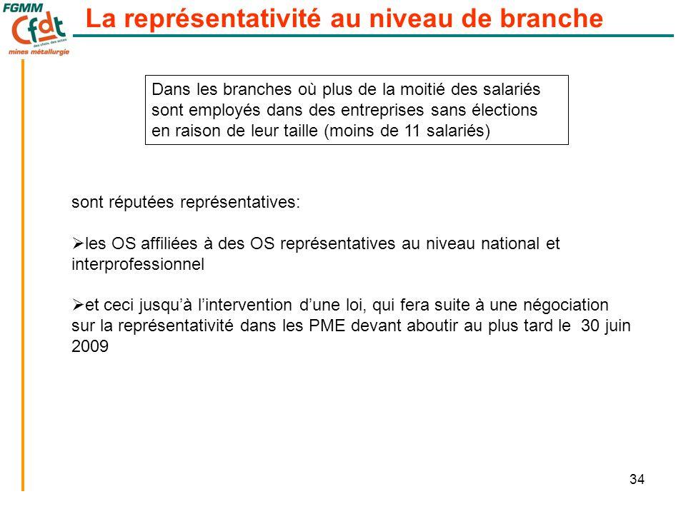 34 La représentativité au niveau de branche sont réputées représentatives:  les OS affiliées à des OS représentatives au niveau national et interprof