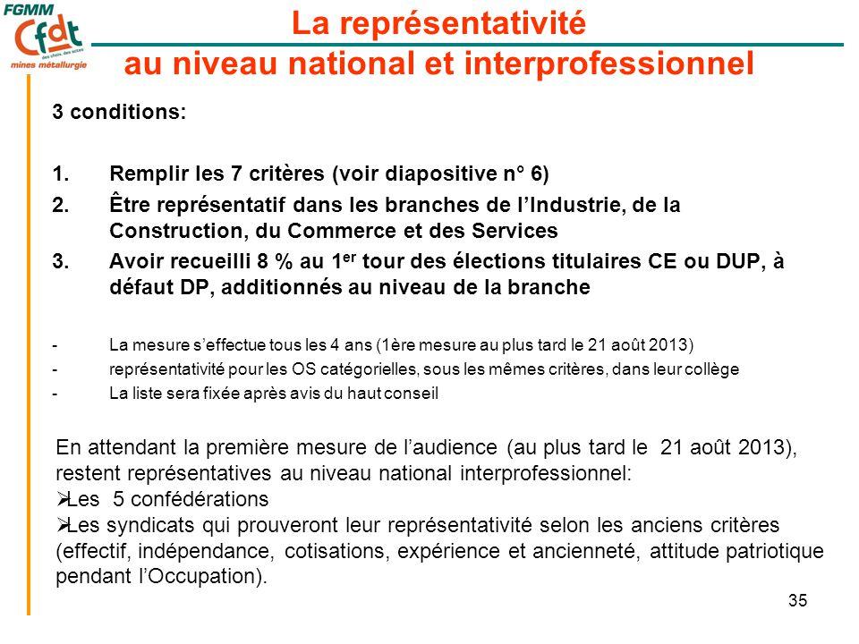 35 3 conditions: 1.Remplir les 7 critères (voir diapositive n° 6) 2.Être représentatif dans les branches de l'Industrie, de la Construction, du Commer