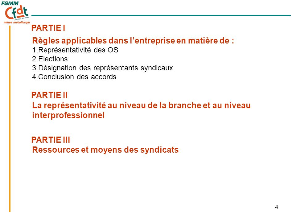 4 Règles applicables dans l'entreprise en matière de : 1.Représentativité des OS 2.Elections 3.Désignation des représentants syndicaux 4.Conclusion de