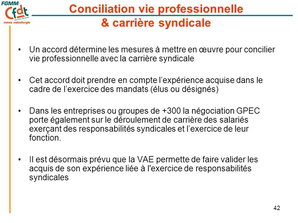 42 Conciliation vie professionnelle & carrière syndicale Un accord détermine les mesures à mettre en œuvre pour concilier vie professionnelle avec la